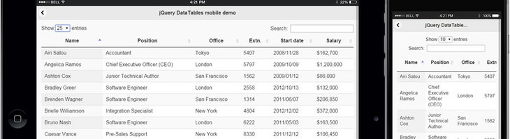 Data tables for jQuery mobile